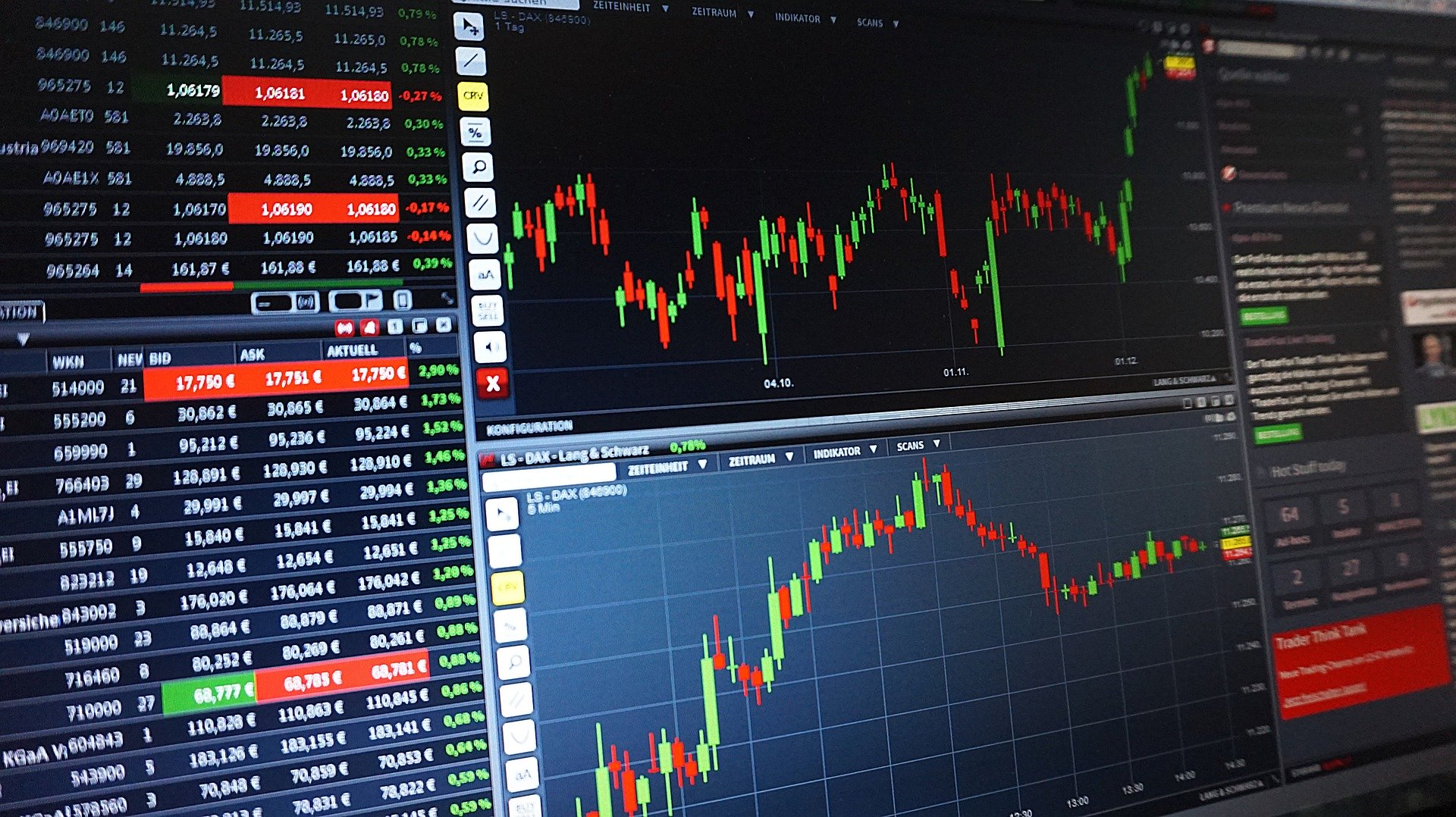 Short selling – What are the benefits and risks?