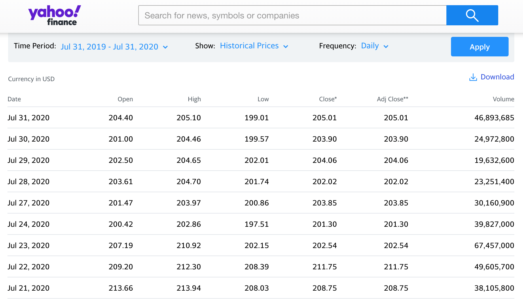 Stock price data – How to download?